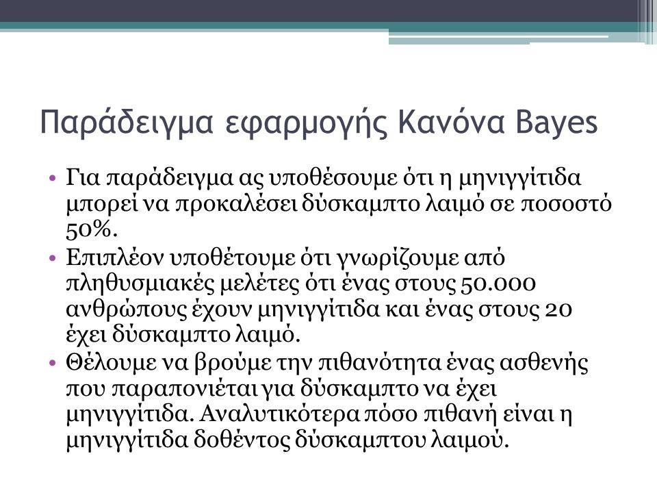 Παράδειγμα εφαρμογής Κανόνα Bayes