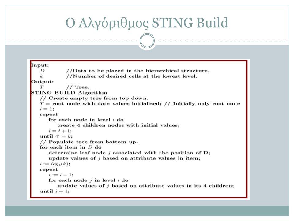 Ο Αλγόριθμος STING Build