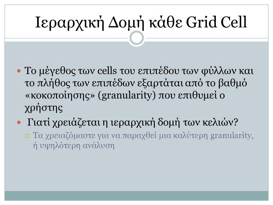 Ιεραρχική Δομή κάθε Grid Cell