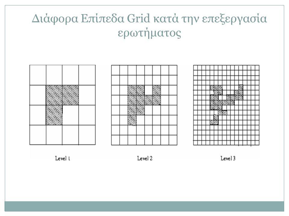 Διάφορα Επίπεδα Grid κατά την επεξεργασία ερωτήματος
