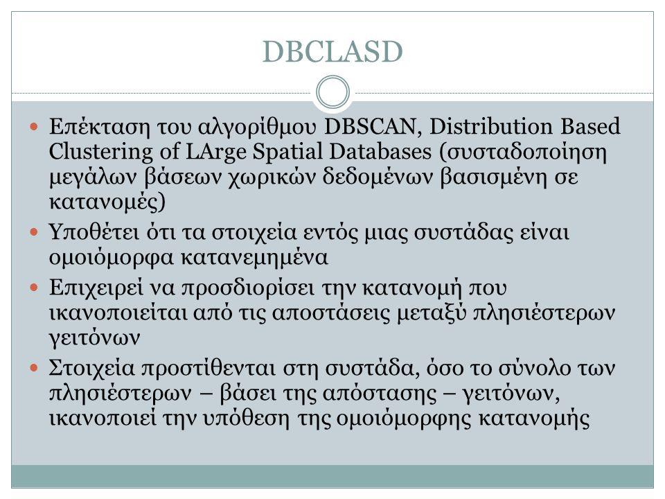 DBCLASD