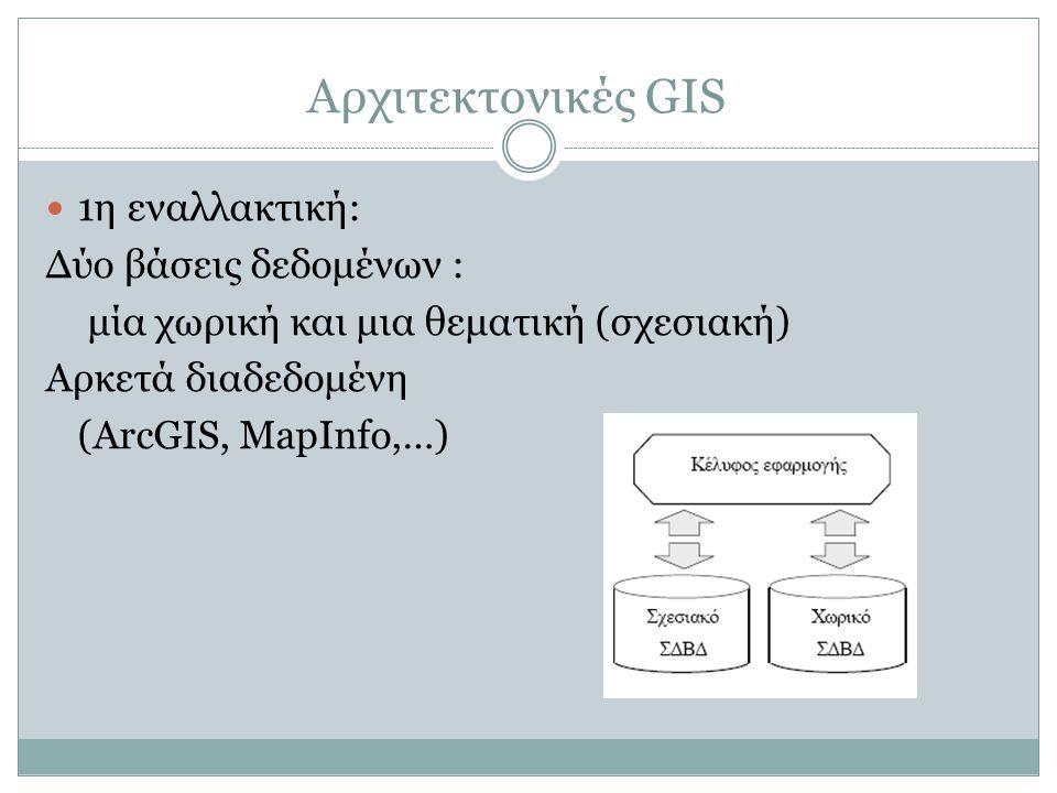 Αρχιτεκτονικές GIS 1η εναλλακτική: Δύο βάσεις δεδομένων :