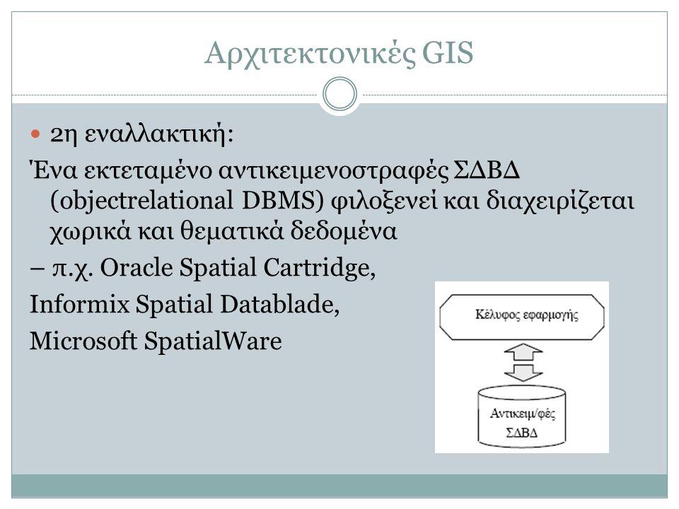 Αρχιτεκτονικές GIS 2η εναλλακτική: