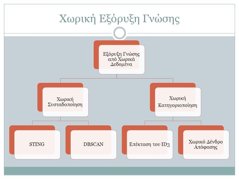 Χωρική Εξόρυξη Γνώσης Εξόρυξη Γνώσης από Χωρικά Δεδομένα