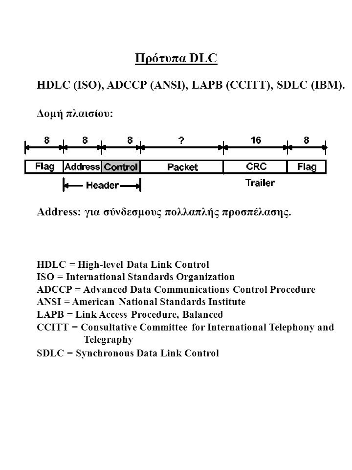 Πρότυπα DLC HDLC (ISO), ADCCP (ANSI), LAPB (CCITT), SDLC (IBM).