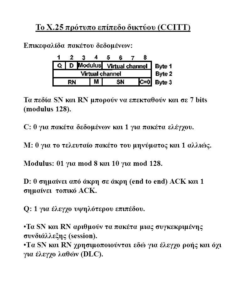 Το Χ.25 πρότυπο επίπεδο δικτύου (CCITT)