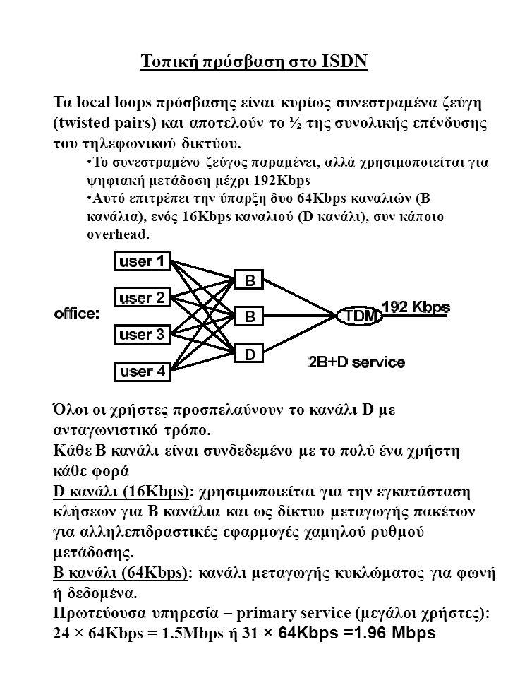 Τοπική πρόσβαση στο ISDN