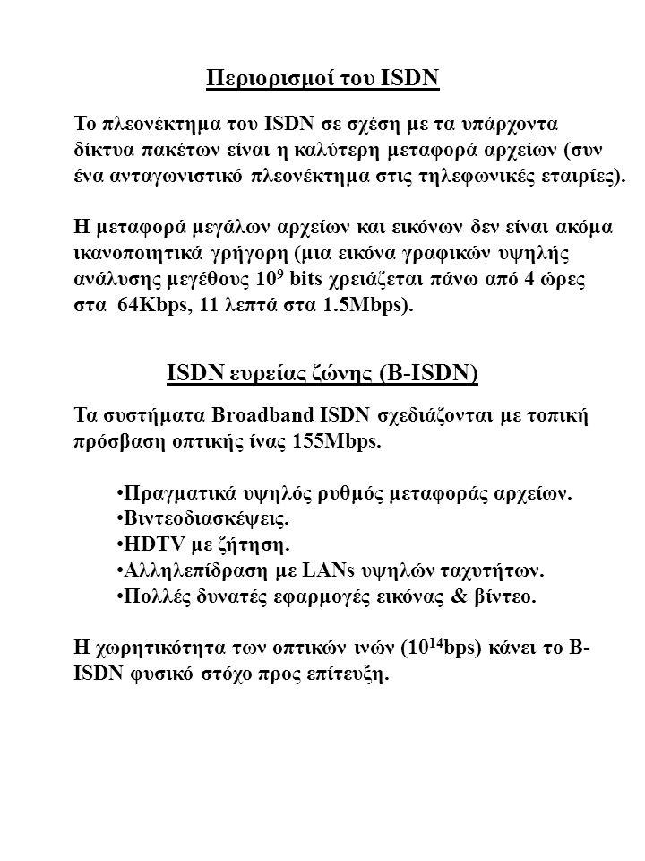 ISDN ευρείας ζώνης (B-ISDN)