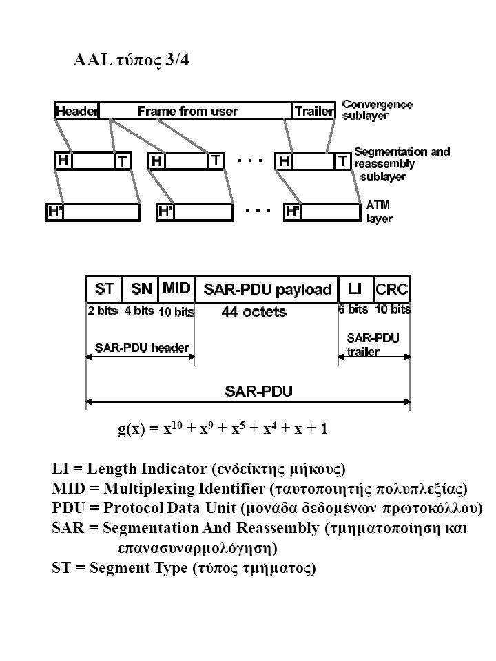 AΑL τύπος 3/4 g(x) = x10 + x9 + x5 + x4 + x + 1