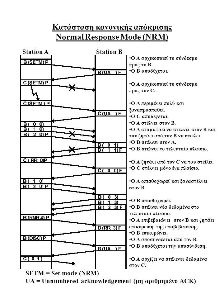 Κατάσταση κανονικής απόκρισης Normal Response Mode (NRM)