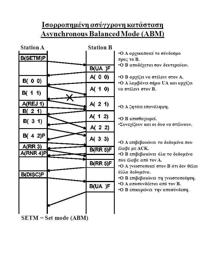 Ισορροπημένη ασύγχρονη κατάσταση Asynchronous Balanced Mode (ABM)