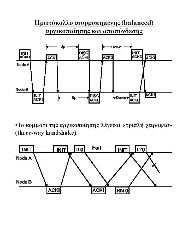 Πρωτόκολλο ισορροπημένης (balanced) αρχικοποίησης και αποσύνδεσης