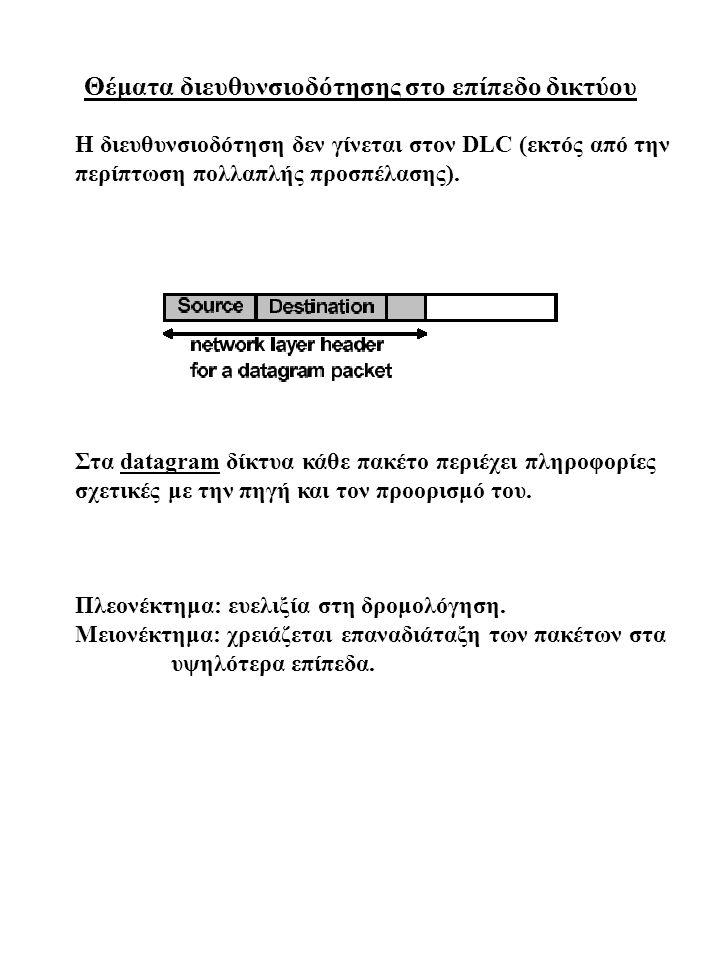 Θέματα διευθυνσιοδότησης στο επίπεδο δικτύου