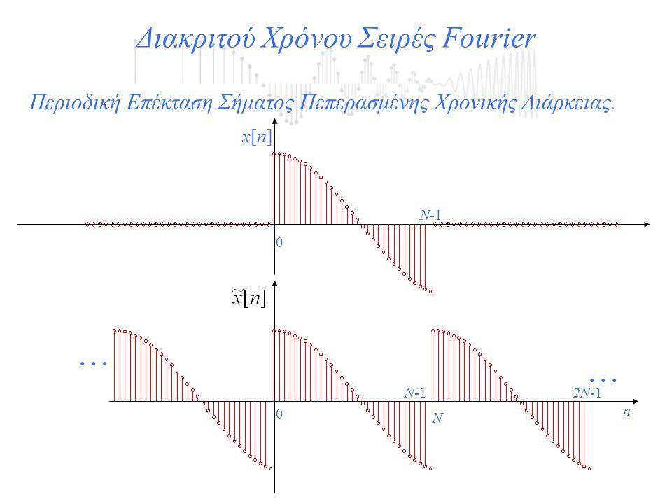 Διακριτού Χρόνου Σειρές Fourier