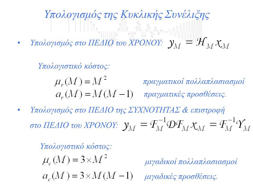 Υπολογισμός της Κυκλικής Συνέλιξης