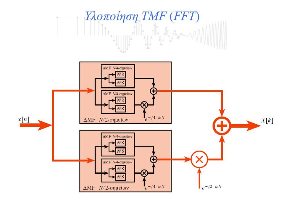 Υλοποίηση TΜF (FFT)