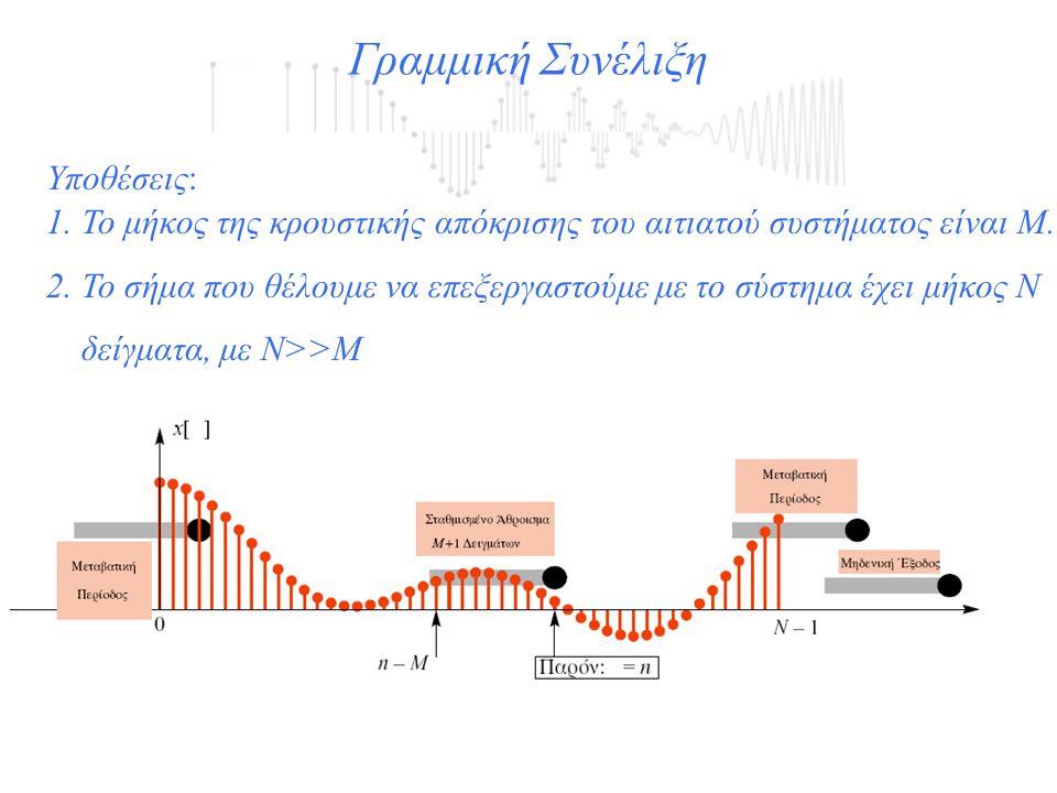 Γραμμική Συνέλιξη Υποθέσεις: