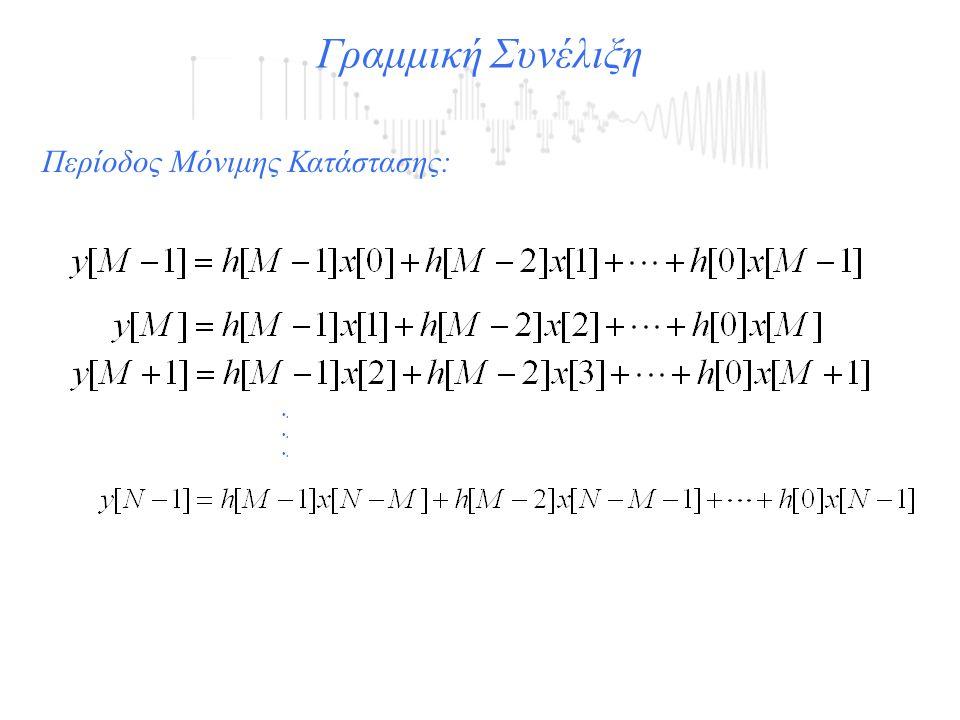 Γραμμική Συνέλιξη Περίοδος Μόνιμης Κατάστασης: .
