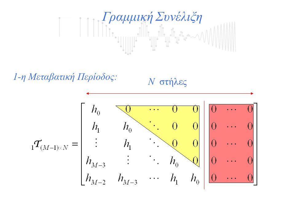 Γραμμική Συνέλιξη 1-η Μεταβατική Περίοδος: N στήλες