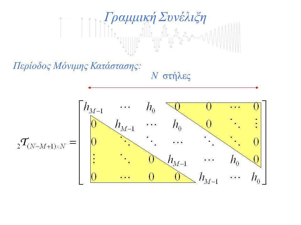 Γραμμική Συνέλιξη Περίοδος Μόνιμης Κατάστασης: N στήλες