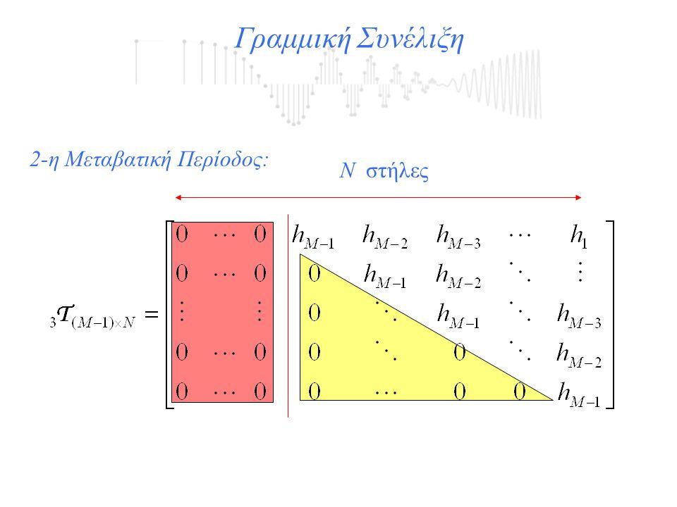 Γραμμική Συνέλιξη 2-η Μεταβατική Περίοδος: N στήλες