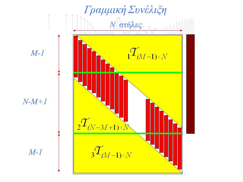 Γραμμική Συνέλιξη N στήλες Μ-1 Ν-Μ+1 Μ-1