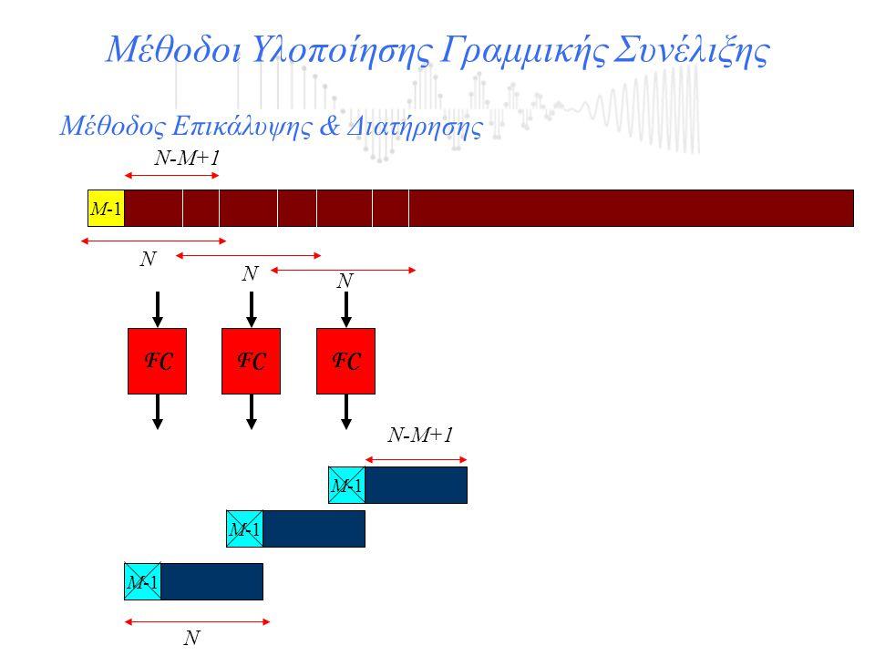Μέθοδοι Υλοποίησης Γραμμικής Συνέλιξης