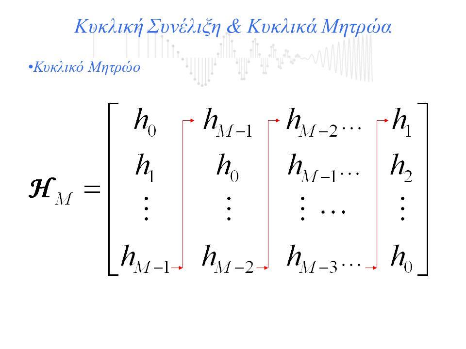 Κυκλική Συνέλιξη & Κυκλικά Μητρώα