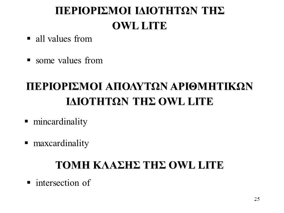ΠΕΡΙΟΡΙΣΜΟΙ ΙΔΙΟΤΗΤΩΝ ΤΗΣ OWL LITE