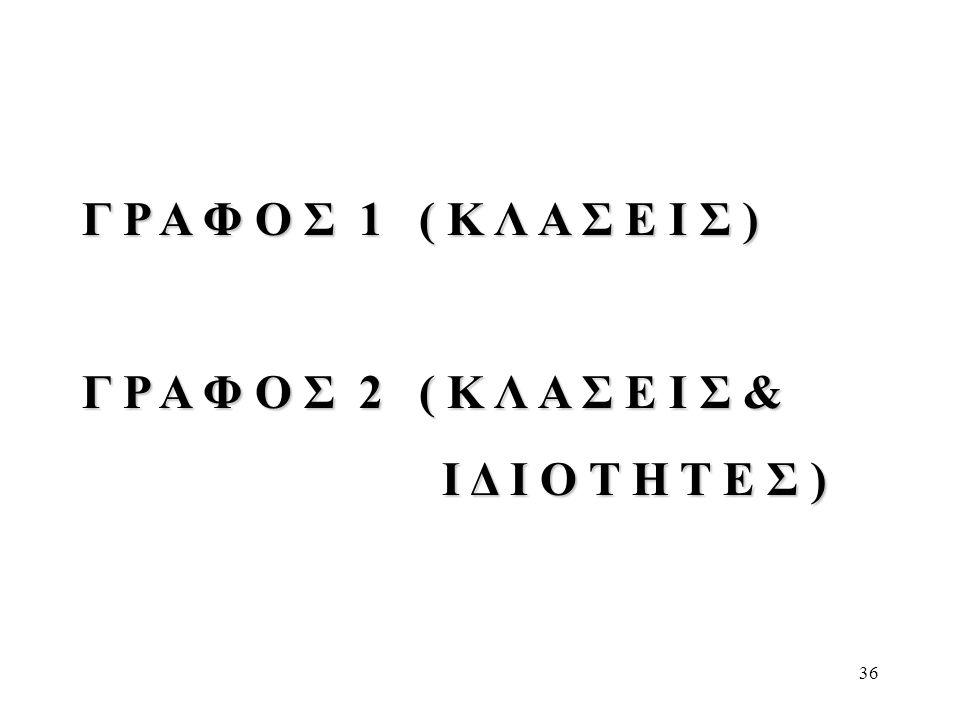 Γ Ρ Α Φ Ο Σ 1 ( Κ Λ Α Σ Ε Ι Σ ) Γ Ρ Α Φ Ο Σ 2 ( Κ Λ Α Σ Ε Ι Σ & Ι Δ Ι Ο Τ Η Τ Ε Σ )