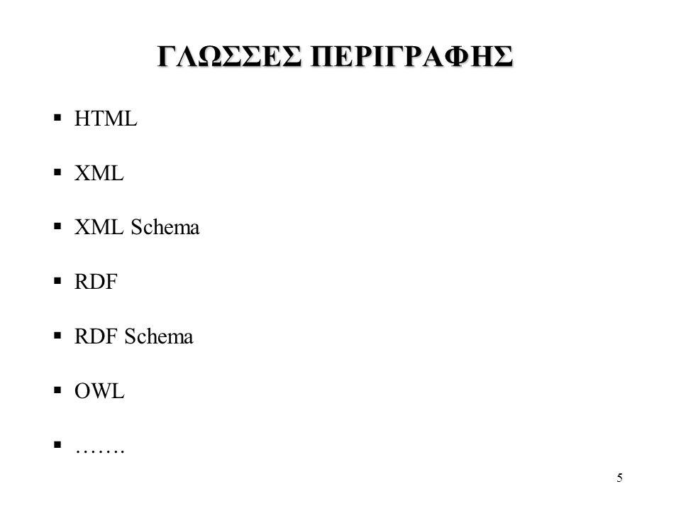 HTML XML XML Schema RDF RDF Schema OWL …….