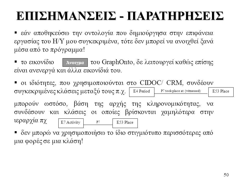 ΕΠΙΣΗΜΑΝΣΕΙΣ - ΠΑΡΑΤΗΡΗΣΕΙΣ