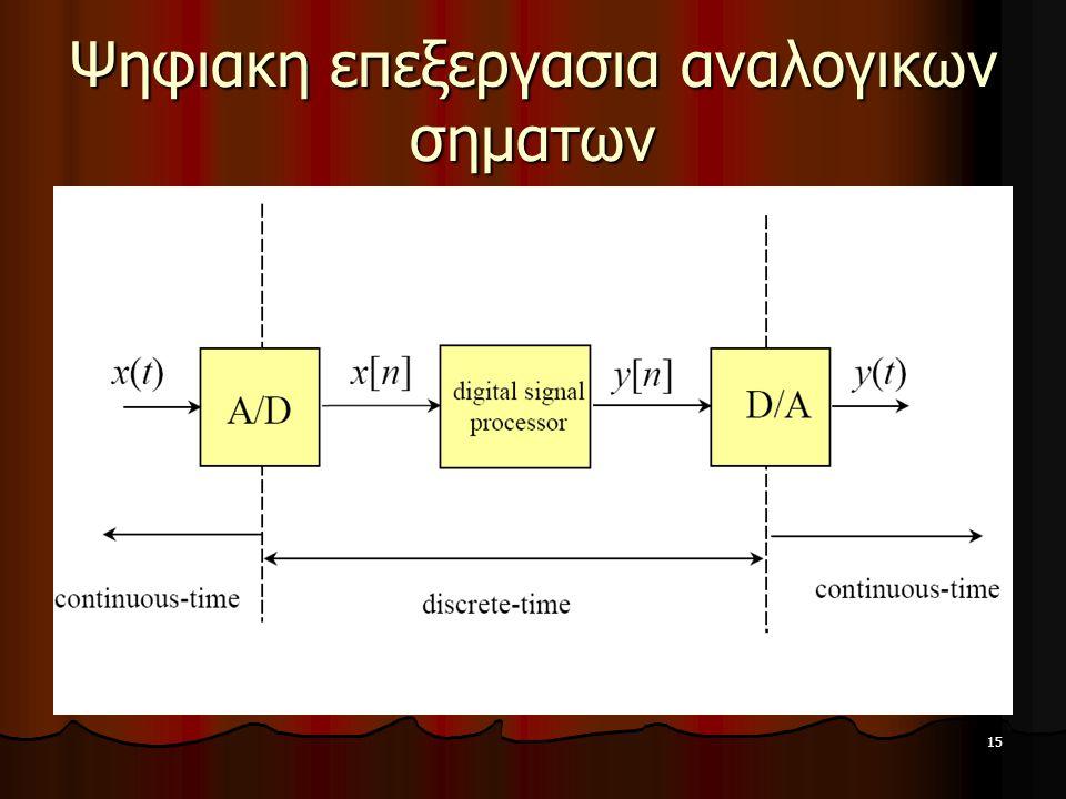 Ψηφιακη επεξεργασια αναλογικων σηματων