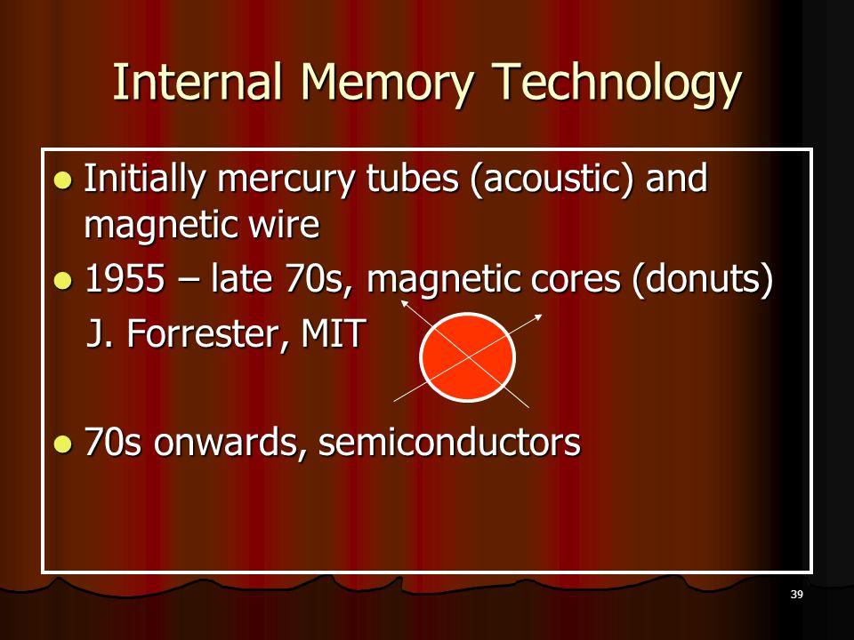 Internal Memory Technology