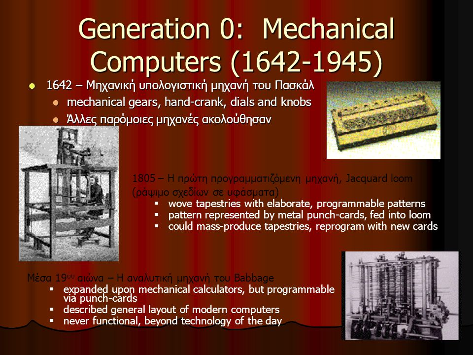 Generation 0: Mechanical Computers (1642-1945)
