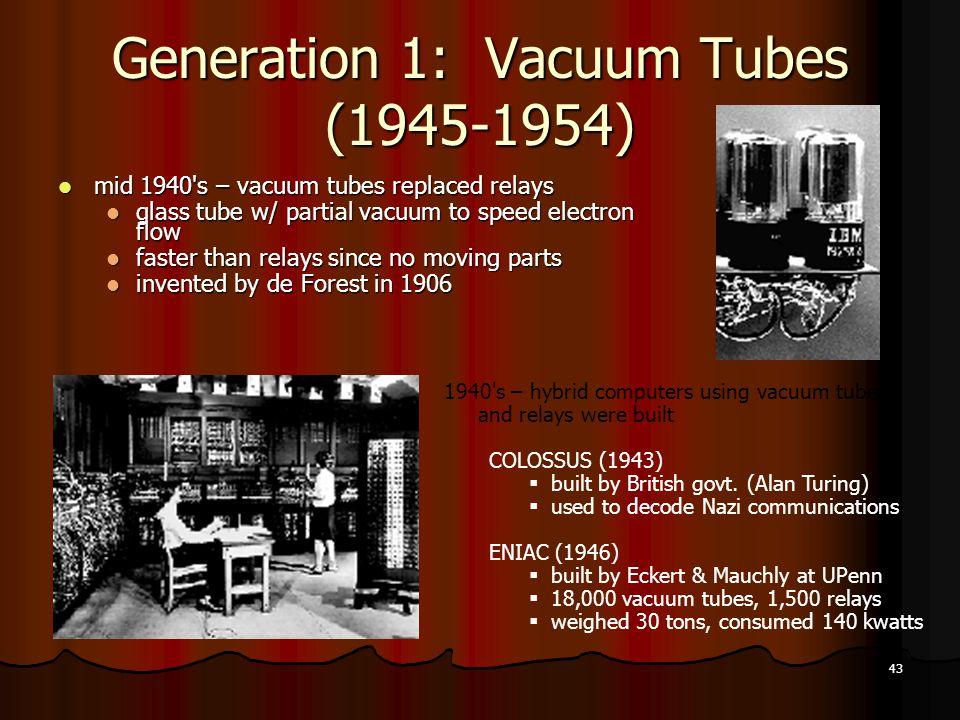 Generation 1: Vacuum Tubes (1945-1954)