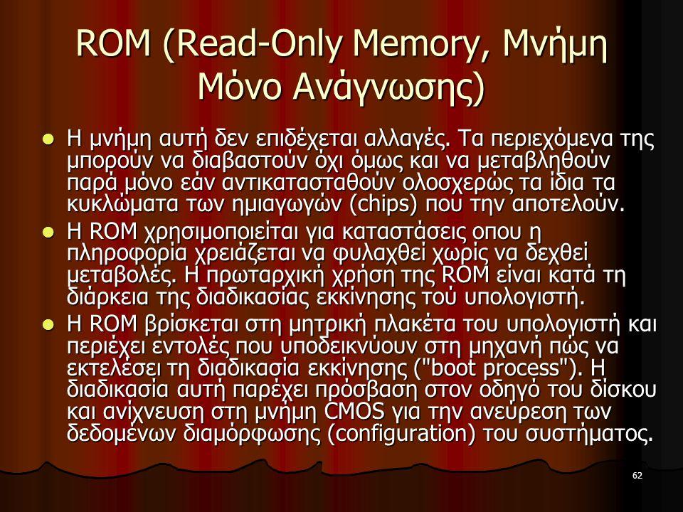ROM (Read-Only Memory, Μνήμη Μόνο Ανάγνωσης)