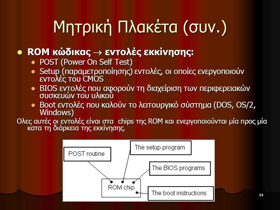 Μητρική Πλακέτα (συν.) ROM κώδικας  εντολές εκκίνησης: