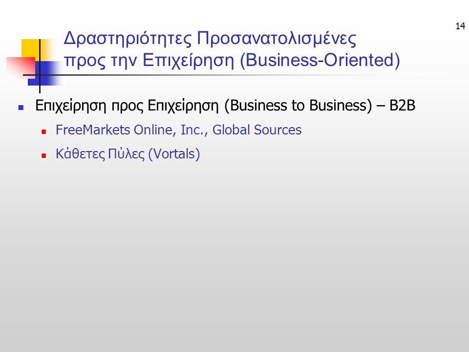 Δραστηριότητες Προσανατολισμένες προς την Επιχείρηση (Business-Oriented)
