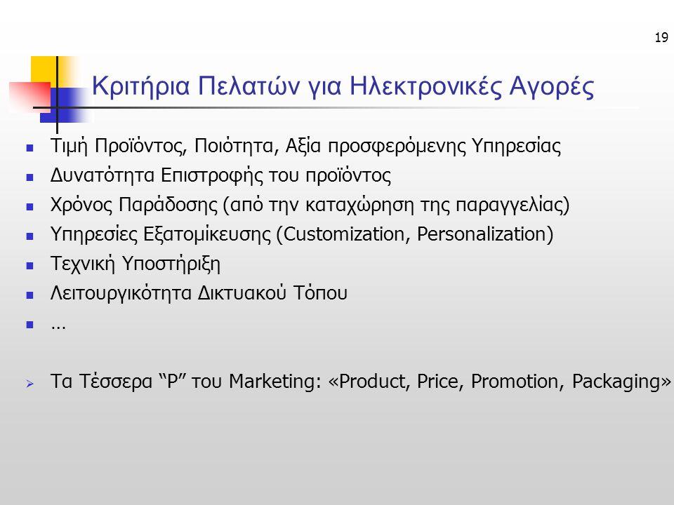 Κριτήρια Πελατών για Ηλεκτρονικές Αγορές