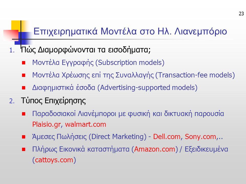 Επιχειρηματικά Μοντέλα στο Ηλ. Λιανεμπόριο