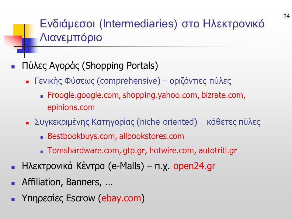 Ενδιάμεσοι (Intermediaries) στο Ηλεκτρονικό Λιανεμπόριο