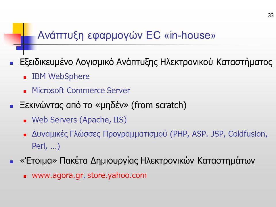 Ανάπτυξη εφαρμογών EC «in-house»