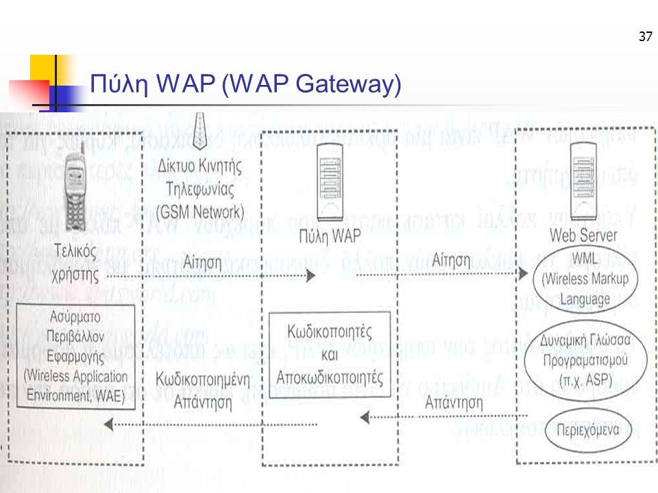 Πύλη WAP (WAP Gateway)