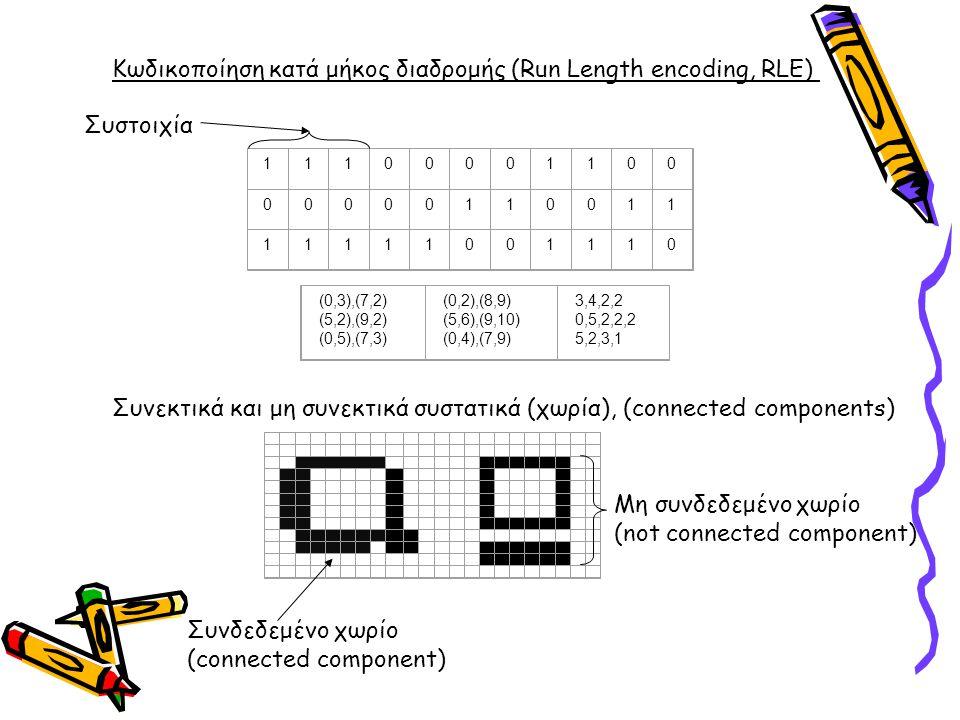 Κωδικοποίηση κατά μήκος διαδρομής (Run Length encoding, RLE)