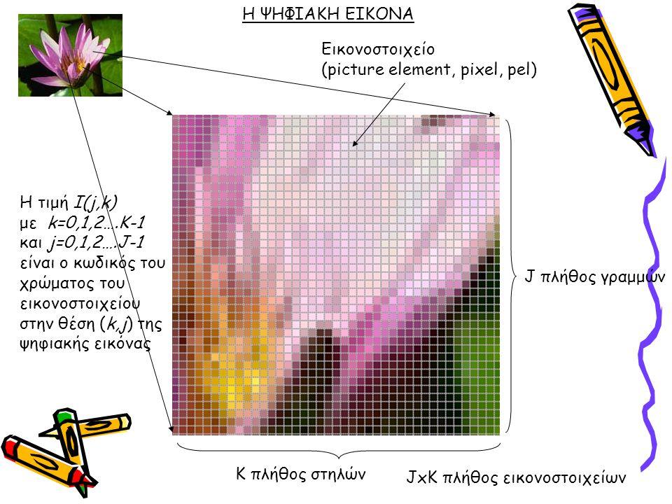 Η ΨΗΦΙΑΚΗ ΕΙΚΟΝΑ Εικονοστοιχείο. (picture element, pixel, pel) Η τιμή I(j,k) με k=0,1,2….K-1. και j=0,1,2….J-1.