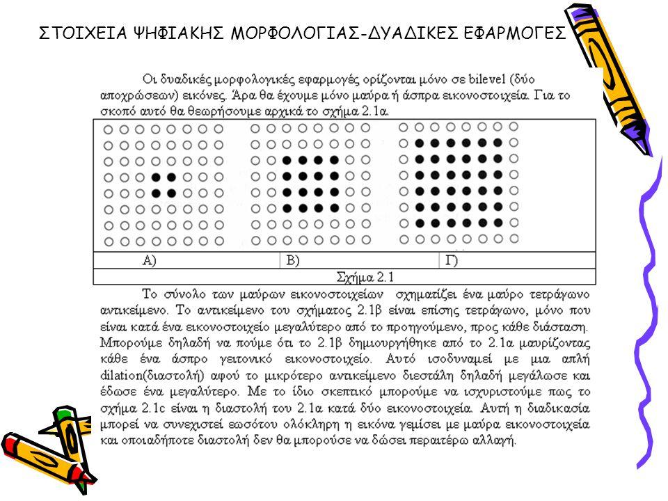 ΣΤΟΙΧΕΙΑ ΨΗΦΙΑΚΗΣ ΜΟΡΦΟΛΟΓΙΑΣ-ΔΥΑΔΙΚΕΣ ΕΦΑΡΜΟΓΕΣ