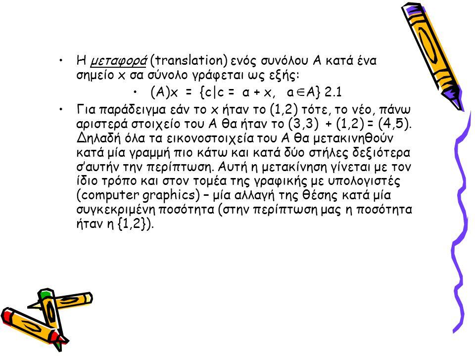 Η μεταφορά (translation) ενός συνόλου Α κατά ένα σημείο x σα σύνολο γράφεται ως εξής: