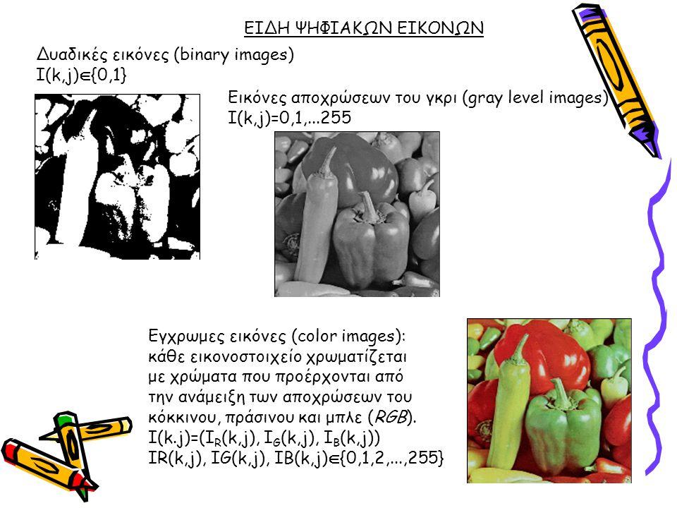 ΕΙΔΗ ΨΗΦΙΑΚΩΝ ΕΙΚΟΝΩΝ Δυαδικές εικόνες (binary images) I(k,j){0,1} Εικόνες αποχρώσεων του γκρι (gray level images)