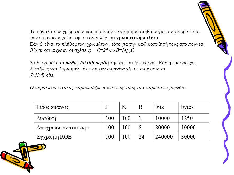 Είδος εικόνας J K B bits bytes Δυαδική 100 1 10000 1250